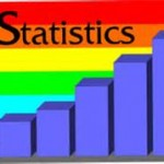 Tucson Statistics March 2013 Housing