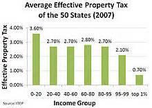 pima county property tax