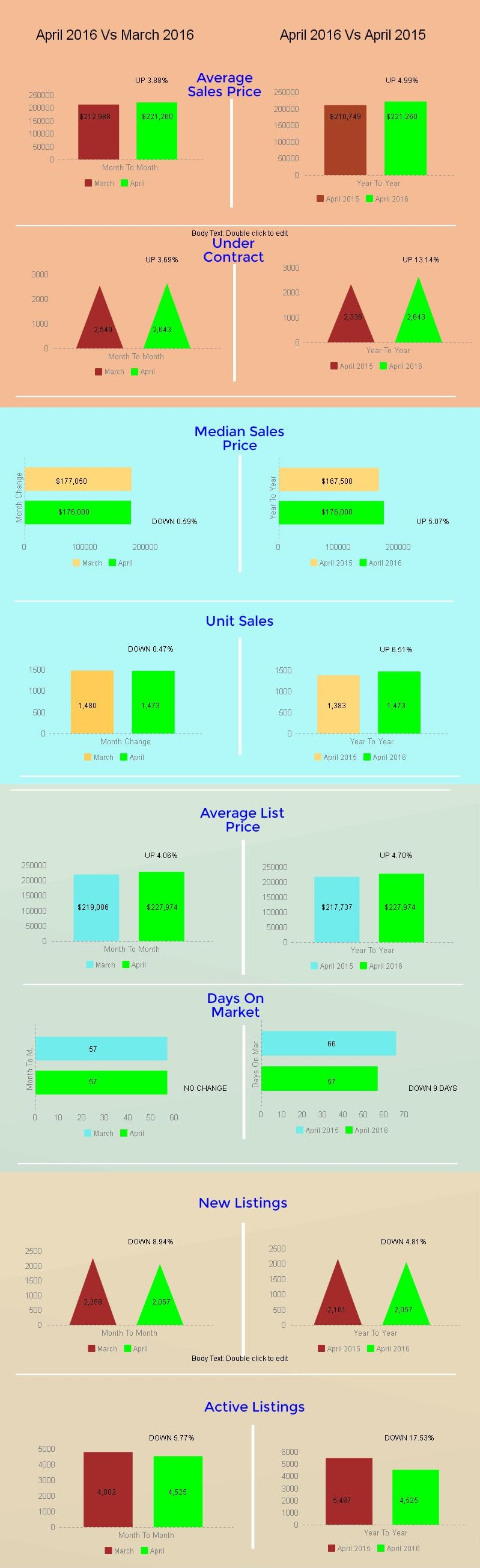 tucson housing market April 2016