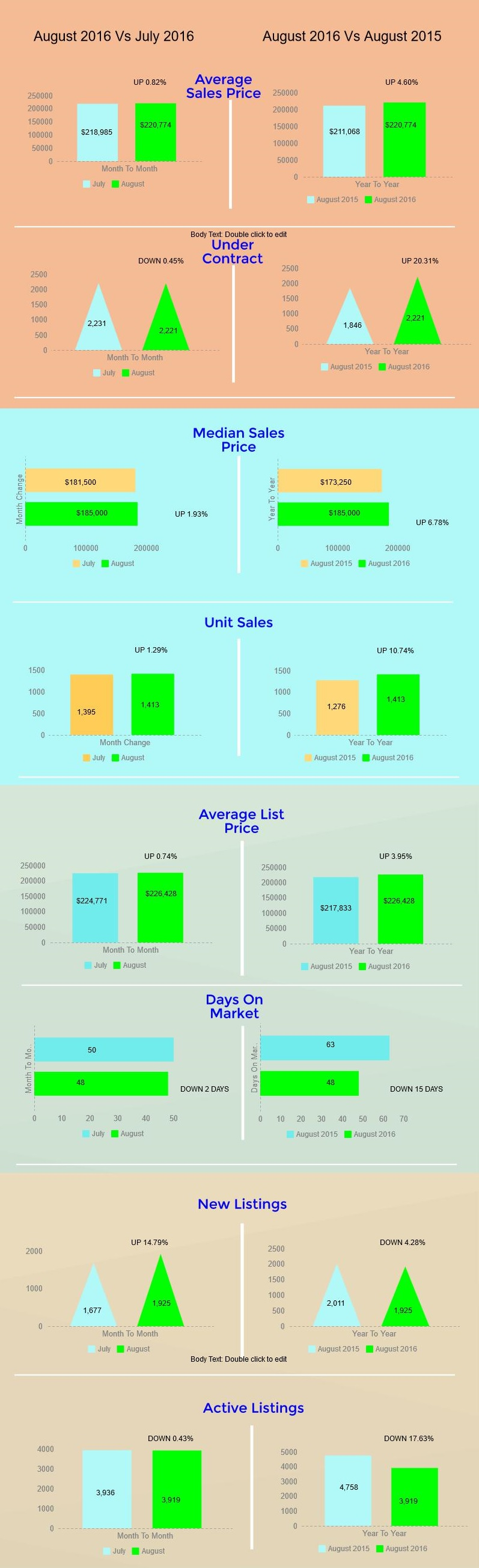 tucson housing market august 2016